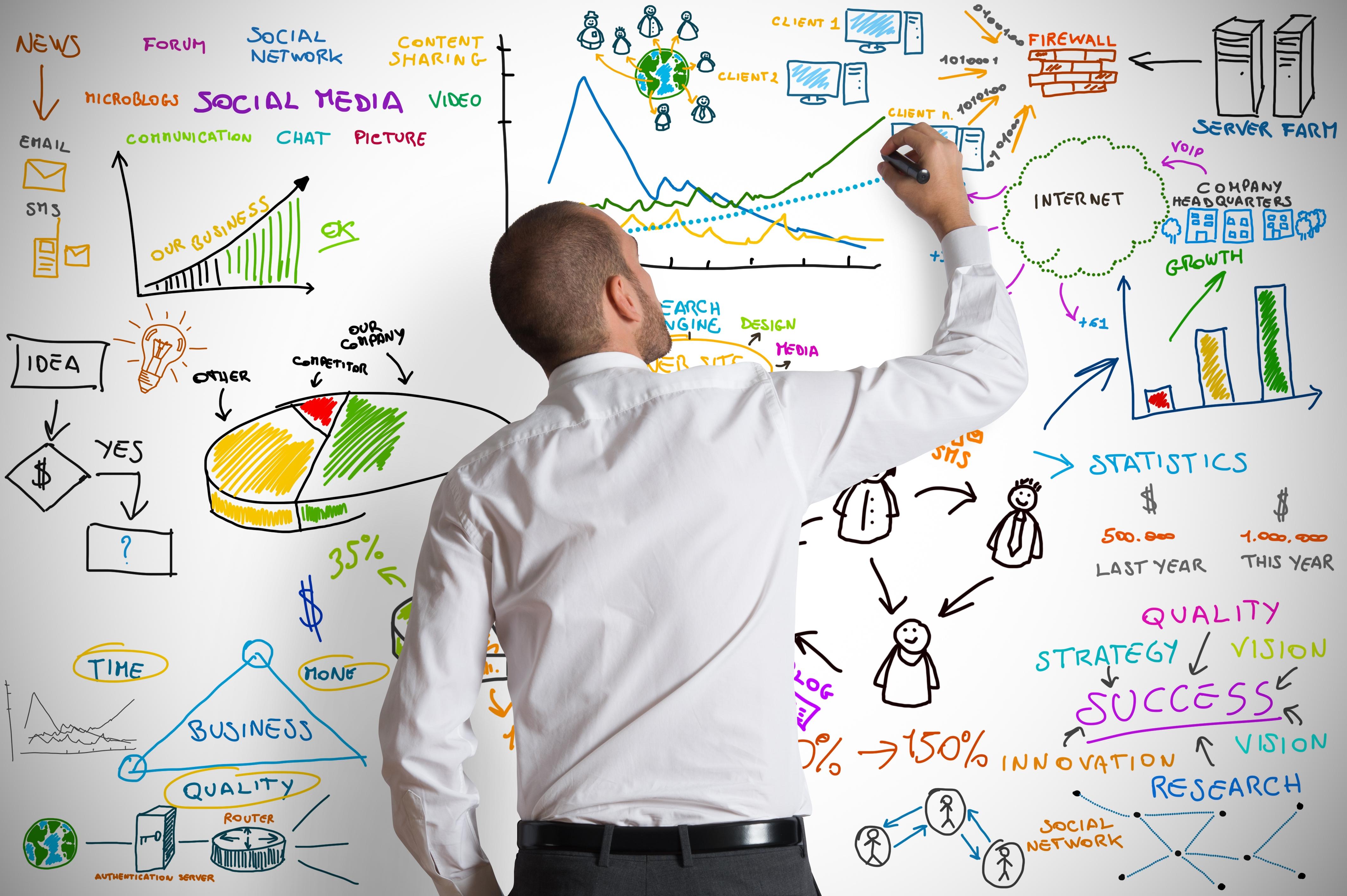 Consejos para un marketing de contenido altamente efectivo